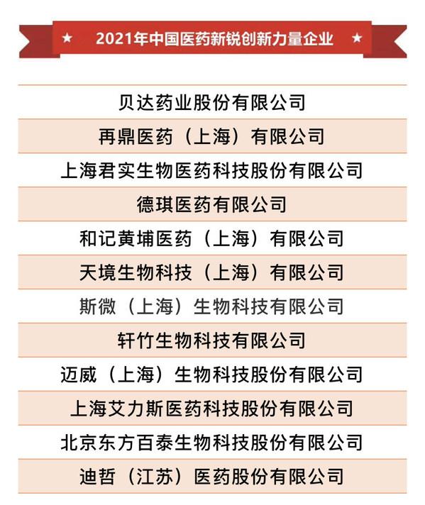 """德琪医药荣膺""""2021年中国医药新锐创新力量""""企业"""