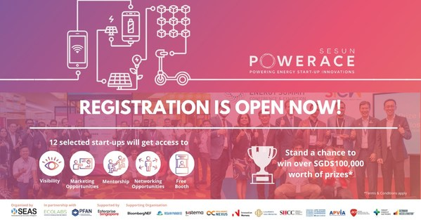 PowerACE 2021 to accelerate the growth of clean energy ecosystem from budding start-ups