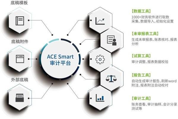 ACE Smart重新定义审计作业模式