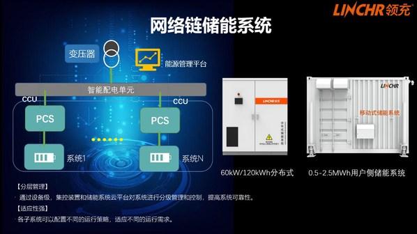 领充网络链储能系统