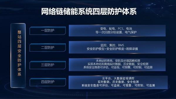 领充网络链储能系统四层安全防护