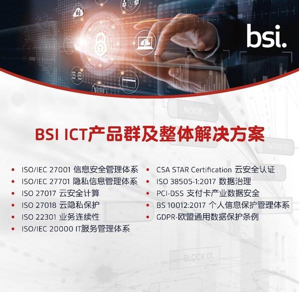 BSI ICT产品群及整体解决方案