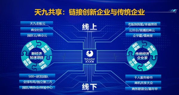 TOJOY's Great Sharing Platform connects traditional and innovative companies.