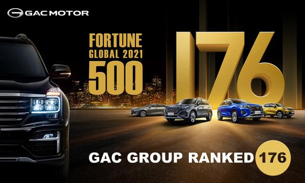 インテリジェントシステム|テクノロジーが「Fortune 500」におけるGACの176位への飛躍をサポート