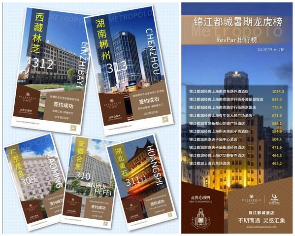 图片来自锦江都城酒店