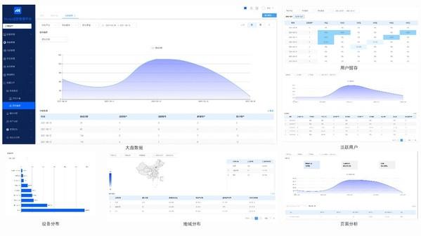 MADP3.0数据分析