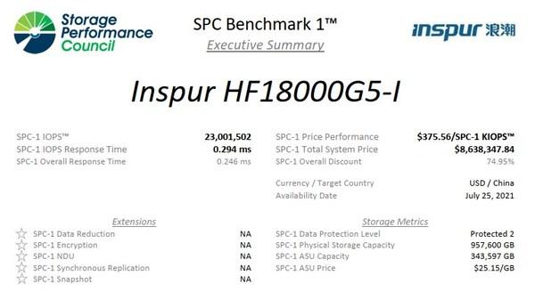 浪潮高端全闪HF18000G5的SPC-1精简版报告
