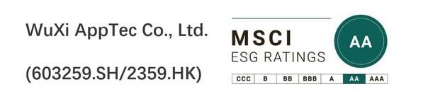 图片来源:MSCI ESG Ratings网站2021年8月评级结果*
