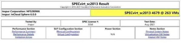 4679分霸榜全球第一,浪潮自研SSD为InCloud Rail超融合助力