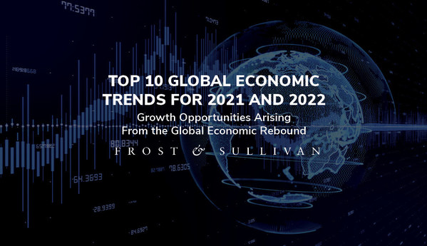 <div>Frost & Sullivan Reveals the Top 10 Global Economic Trends Shaping the Growth Prospects in 2021 and 2022</div>