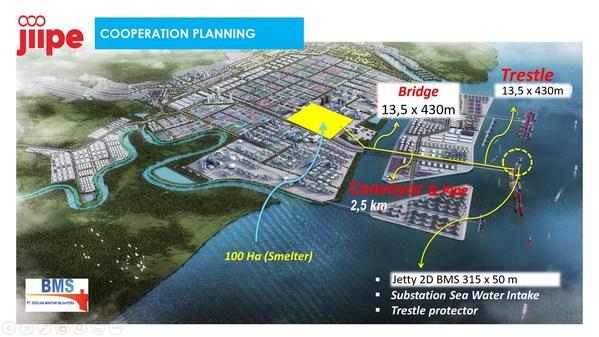 JIIPE, 맞춤형 항구 및 부두 시설로 세계 최대의 제련소 단지 구축