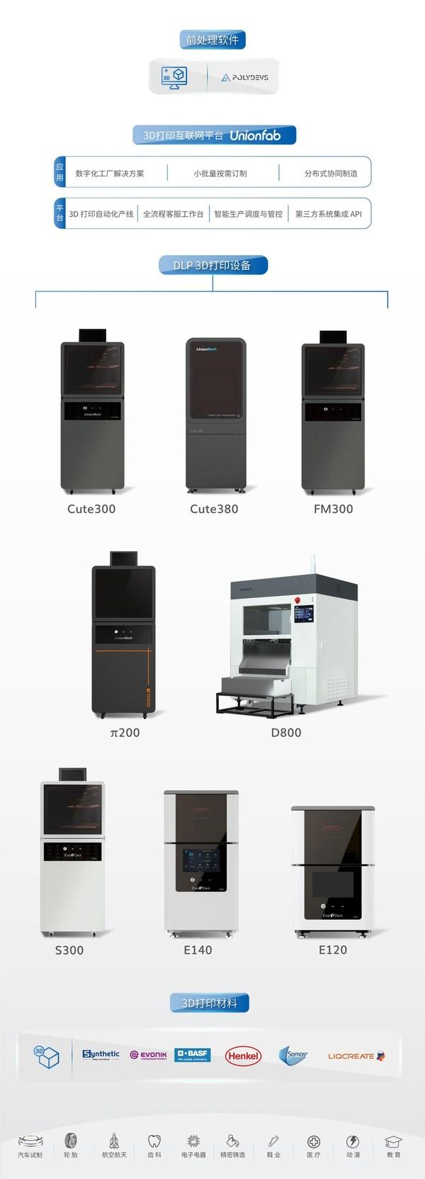 联泰科技产品部经理荣左超谈DLP打印技术之现状及发展
