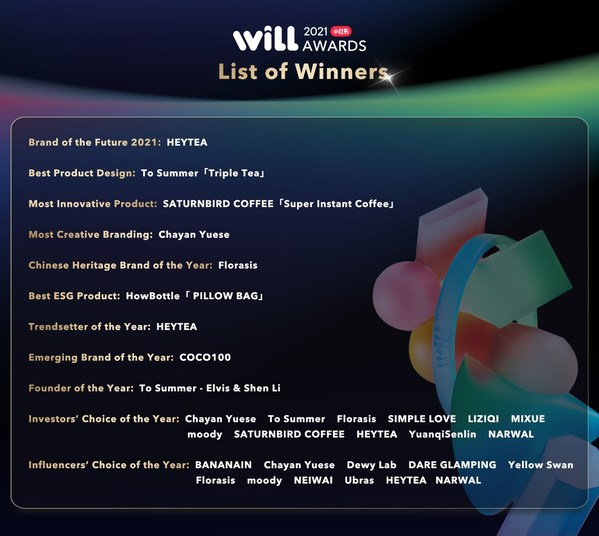 Xiaohongshu debuts WILL Awards to recognize extraordinary up-and-coming Chinese brands