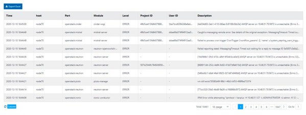 OpenStack社區全票通過 國內首個開源智能運維項目Venus轉正