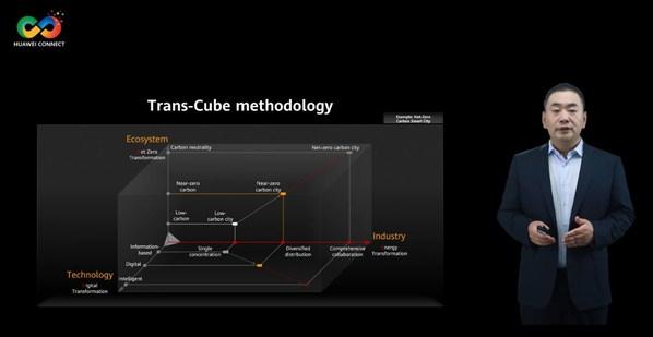 Huawei Anjur Sidang Kemuncak Tenaga -- Tenaga Digital, Perkasa Era Karbon Rendah