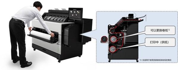 "imagePROGRAF TZ-5300 5300 MFP首次搭载了""卷纸热插拔更换""技术"