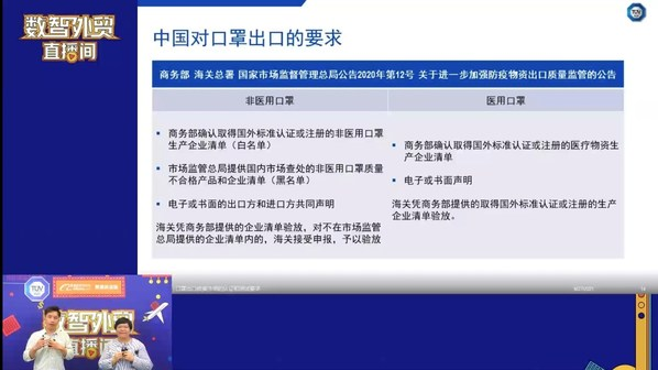 TUV南德李敏华女士解读中国对口罩出口的要求