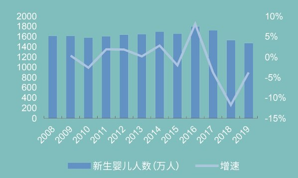 赛诺贝斯发布2021中国母婴行业营销数字化报告