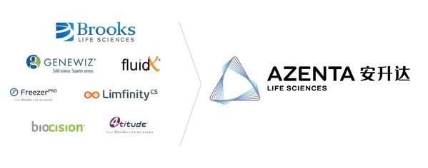 "Brooks发布""Azenta安升达""新品牌,深入推进生物样本创新解决方案"