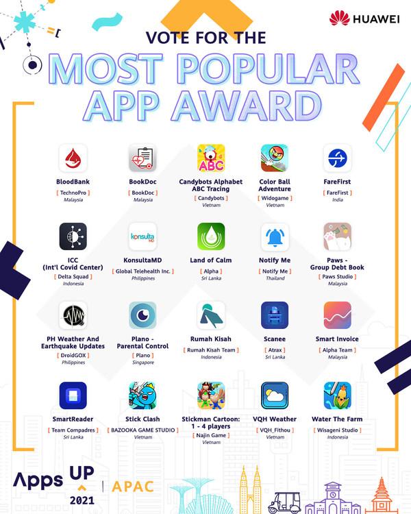 20 ứng dụng cạnh tranh 'Giải thưởng ứng dụng được yêu thích nhất' tại vòng chung kết của Cuộc thi Huawei AppsUP 2021 APAC Vie