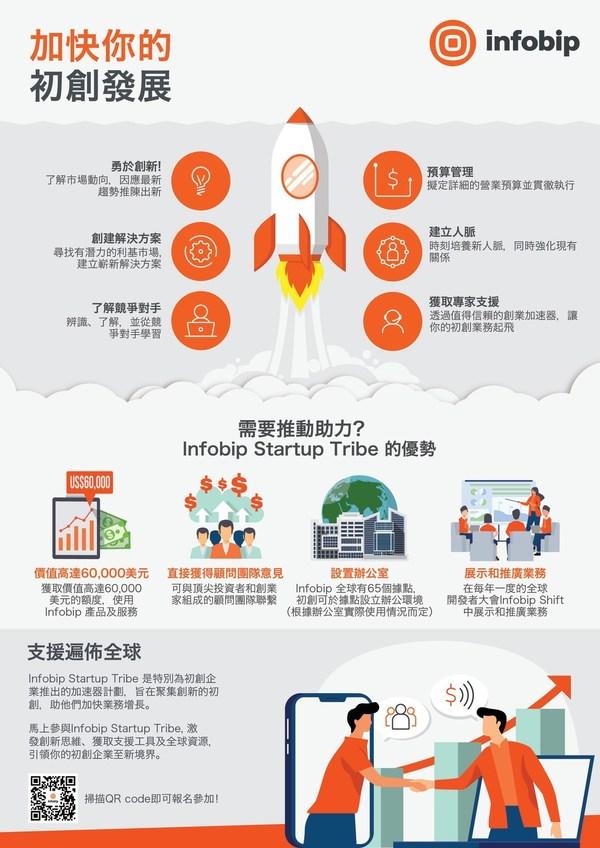 https://mma.prnasia.com/media2/1651599/Infobip_Startup_Tribe.jpg?p=medium600