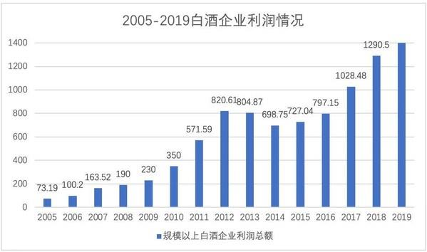 精准投放+高效管理,爱番番助力贵州团酒科技有限公司加速增长