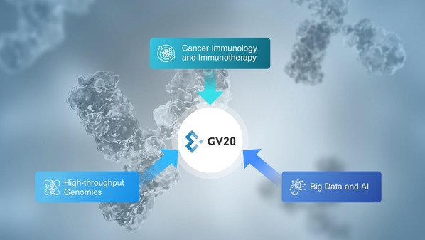 GV20 Oncotherapy combines genomics and AI for antibody drug discovery in immuno-oncology