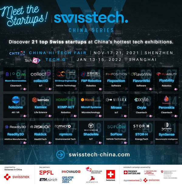 21 Swiss Startups to take the Stage at China's Hottest Tech Expos