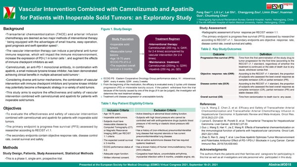 卡瑞利珠单抗和甲磺酸阿帕替尼联合血管介入治疗不可手术切除实体瘤的最新临床研究方案荣登2021ESMO壁报展示