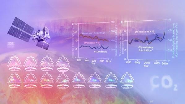 Tsinghua SIGS bangunkan teknik penyongsangan emisi karbon berasaskan satelit untuk menyelidik daya penggerak trend emisi kebakaran liar global