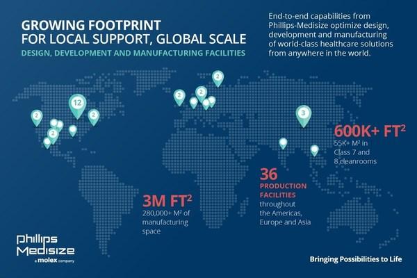 Phillips-Medisize增强全球制造产能、能力与合作
