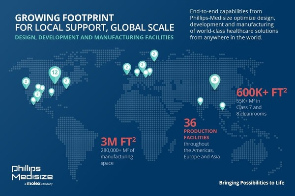 Phillips-Medisize Increases Global Manufacturing Capacity, Capabilities and Collaborations to Drive Drug Delivery, Diagnostic and MedTech Innovations