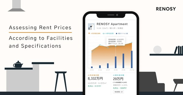 AI is making waves in the rent, property owners define the accurate rent price fluctuations with variations in facilities and specifications