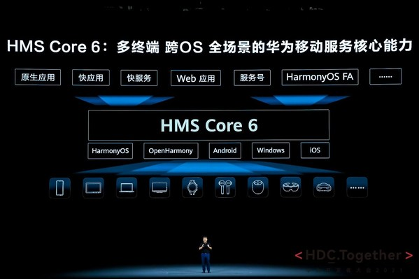 Huawei announces plans for additional developer support and new HMS capabilities at HDC 2021